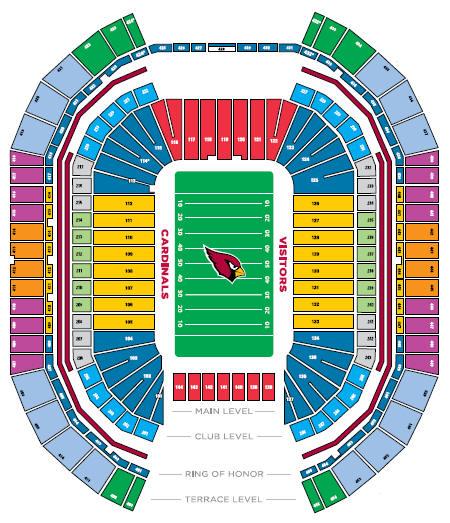 Nfl Football Stadiums Arizona Cardinals Stadium