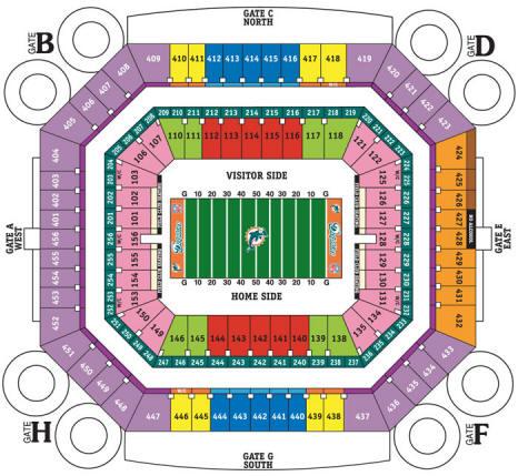 Miami Dolphin Football Game >> NFL Football Stadiums - Miami Dolphins Stadium - Sun Life Stadium